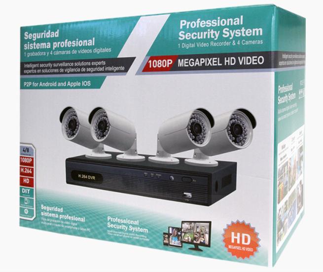 Metro CCTV Kit